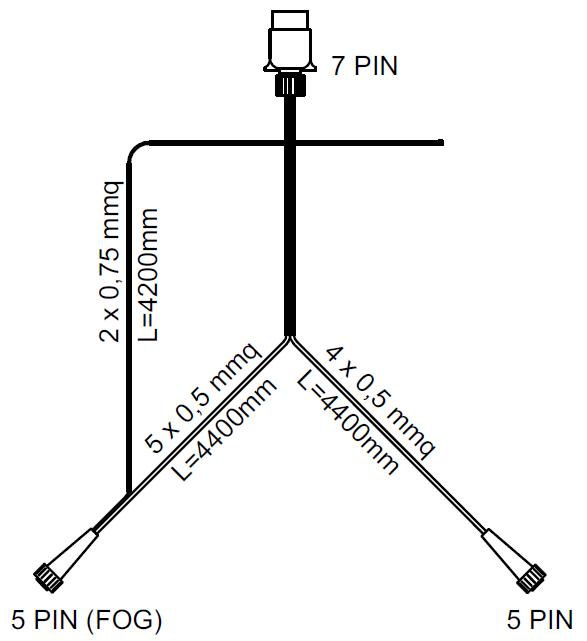 Cablaj pentru remorci de 4,5 m - priză 7-PIN conecotri baionetă 5-PIN MANTES