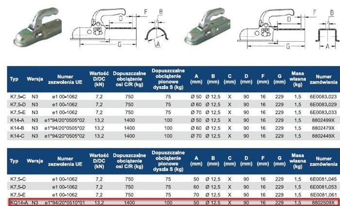 Cuplă remorcare pentru remorci auto Knott KQ14A 50mm 1400kg